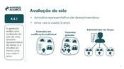 PT - 4.4 Soil fertility and conservation