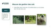 FR - 4.4 Soil Fertility And Conservation