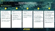 Chinese Quick Start Guide Registration for SCAs
