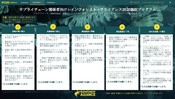 Japanese Quick Start Guide Registration for SCAs